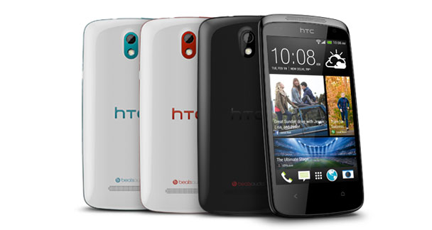 HTC Desire 500 Front and Back View