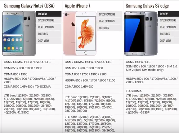 iPhone 7 and Samsung Galaxy Note 7 Comparison